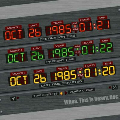 Time Machine | Back to the Future | Poster | Horizontal